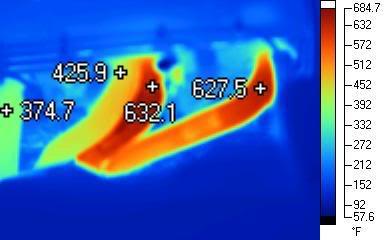 Header temp using infrared gun  What do you see?