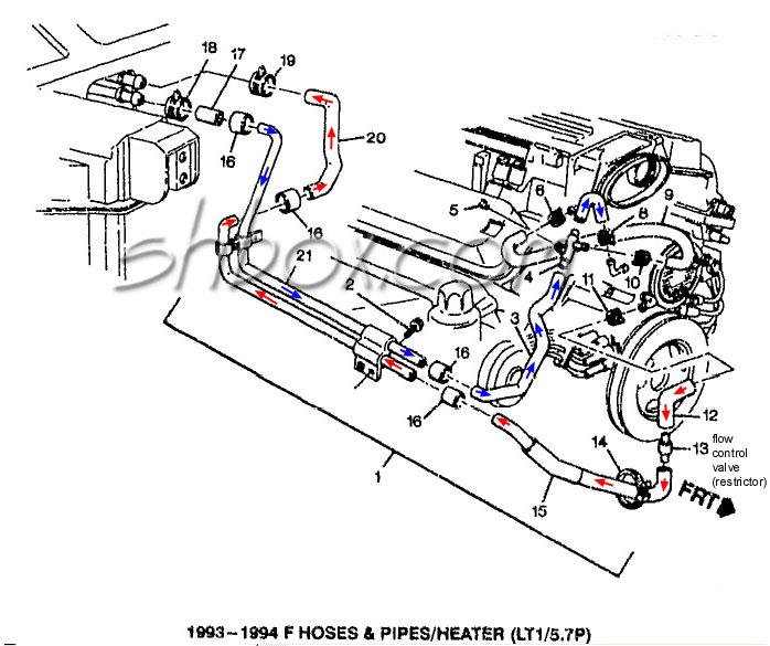 Heater Hoses on Lt1 Cooling System Flow Diagram