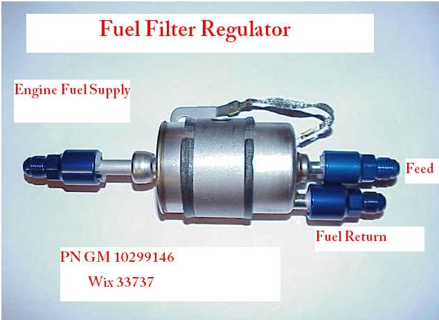 Russel Fuel Filter Adapter Fittings Good Or Notrhprotouring: Fuel Filter Fittings At Gmaili.net