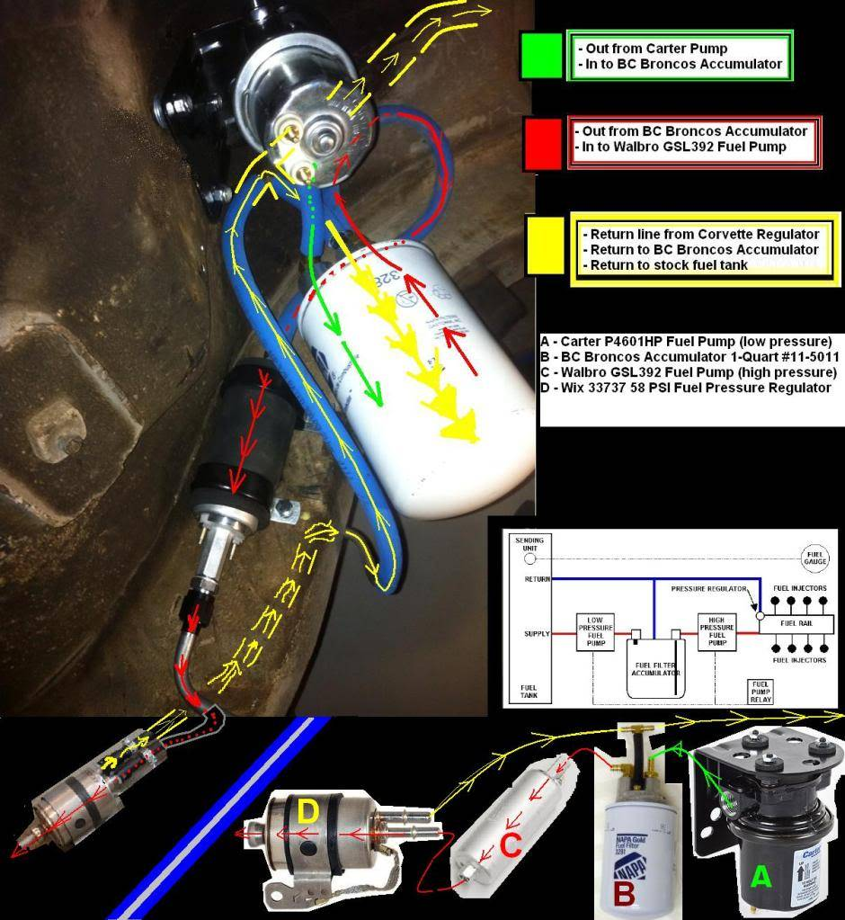 Need Help Diagnosing Issue Afr Spiked Lean Once Every Mile At End 1972 Chevelle Wiring Diagram A C Accumulator Heres Little Of My Fuel System Made By Someone Else