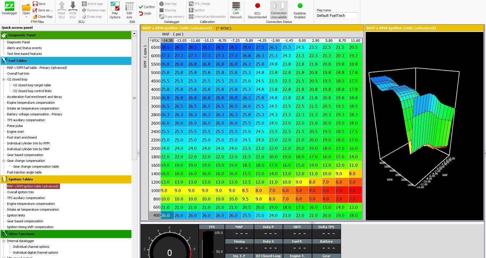 help on Holley HP or Fast XFI