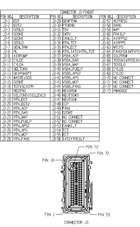 GMPP E67 PCM Reverse Lockout Wiring T Reverse Lockout Wiring Diagram on t56 wiring transmison, t56 transmission, t56 speed sensor,